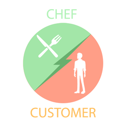 chef-vs-customer